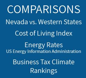 Compare Energy Plans